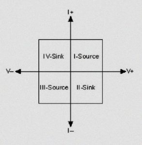 Power Quadrant System Audio Tracks