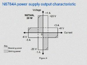 Power Quadrant System By Ric