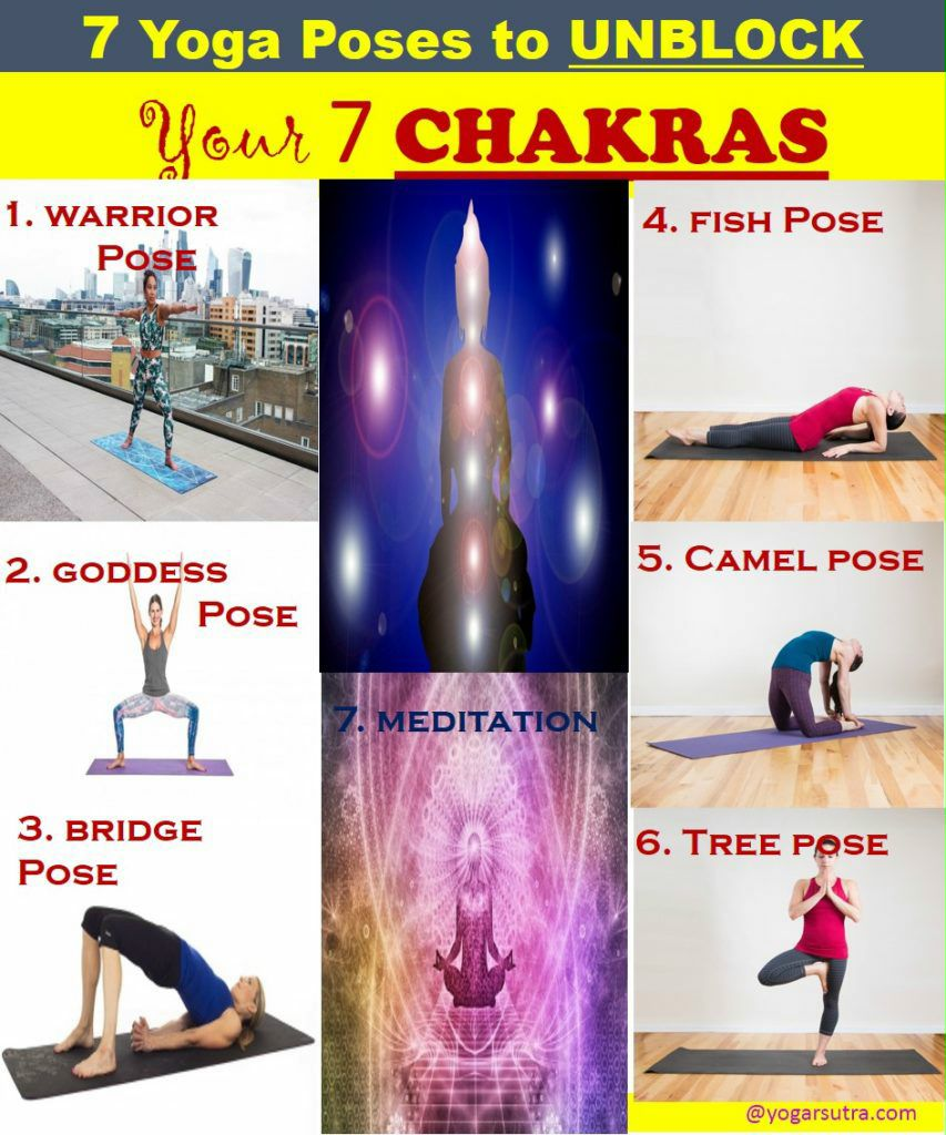 clearing chakra for beginners